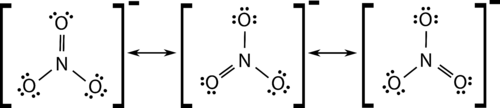 Resonance structures of the nitrate ion