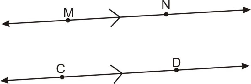 Parallel, Perpendicular, and Skew Lines