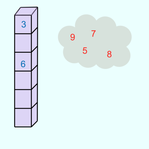 Number Lines: Number Towers