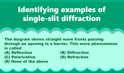 Physical Optics: Polarization, Diffraction and Interference - Example 2