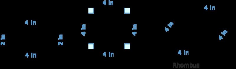 Quadrilateral Classification   CK-12 Foundation