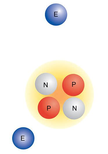 The Helium Nucleus