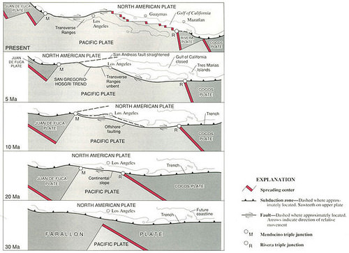 Evolution of the San Andreas Fault