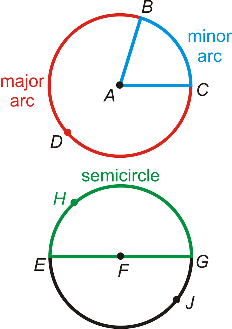 Arcs In Circles Read Geometry Ck 12 Foundation