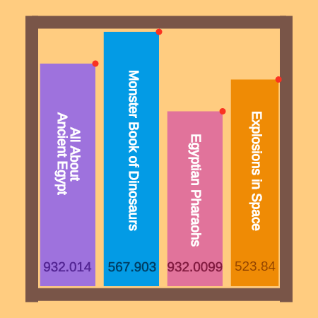 Decimal Comparisons without Rounding: Dewey Decimal System