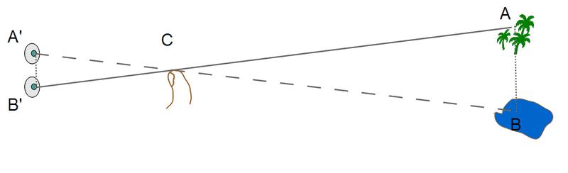 Trigonometry Problem 3