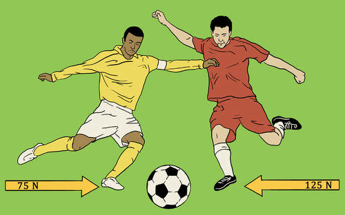 Two soccer players illustrating the concept of net force