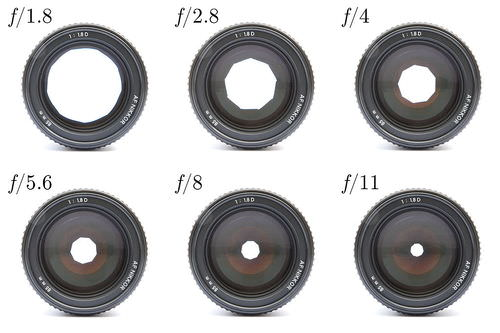 lenses with different f-stop settings