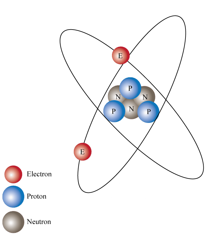 Ions And Ion Formation Read Chemistry Ck 12 Foundation