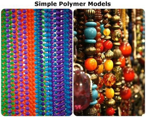 Beads on a string are similar to the structure of a polymer