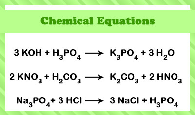 Chemical Equations Practice