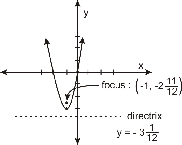 analytic geometry and section Book digitized by google from the library of the university of michigan and uploaded to the internet archive by user tpb.