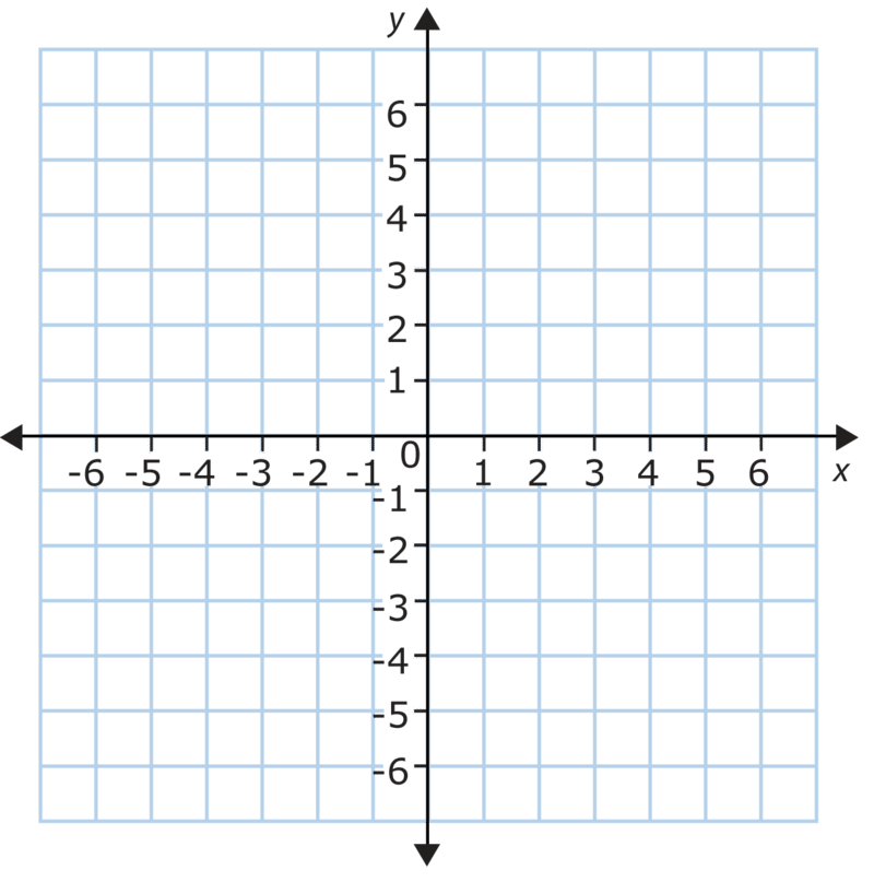 The Coordinate Plane – Polygons in the Coordinate Plane Worksheet