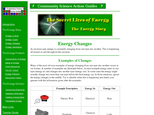 Energy Changes