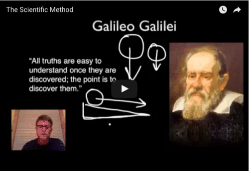 Scientific Methodology Video