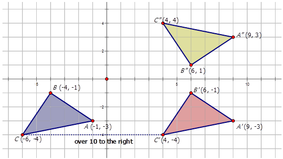 Composition of Transformations ( Read ) | Geometry | CK-12 Foundation