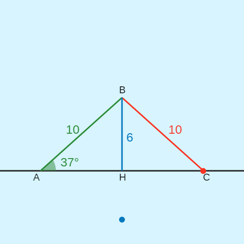 Possible Triangles with Side-Side-Angle