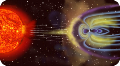 Drawing of the Earth's magnetic field deflecting the solar wind