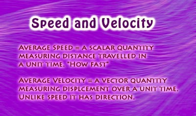 Speed and Velocity - Overview