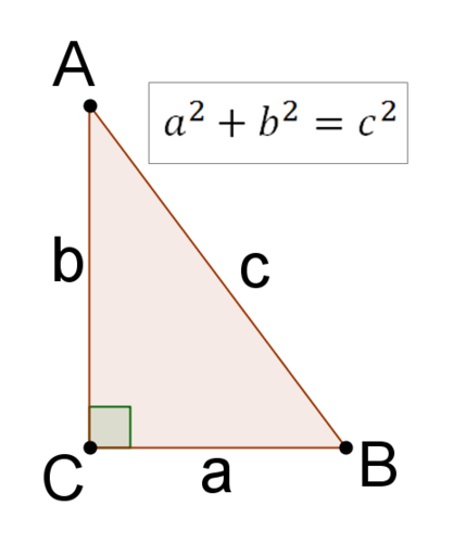 Law Of Cosines Ck 12 Foundation