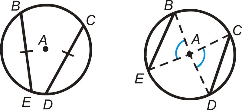 Chords Read Geometry Ck 12 Foundation