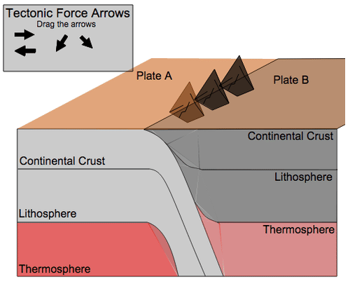 Continent-Continent Convergent Plate Boundaries: Tectonic Boundaries