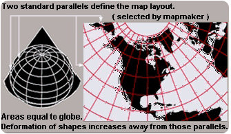 A conic map projection wraps Earth with a cone shape rather than a cylinder