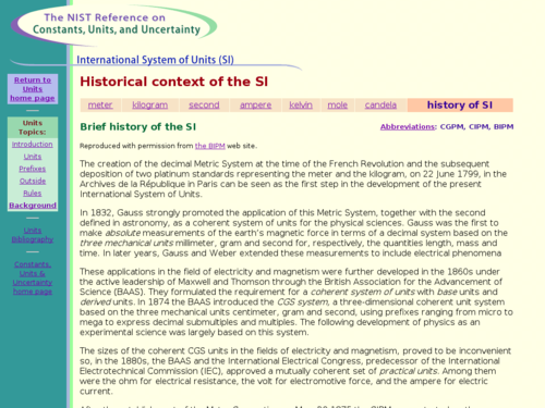History of SI Units