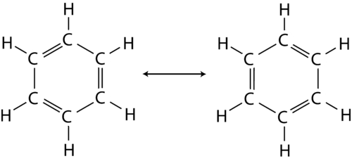 Benzene can be written as the resonance hybrid of two structures with alternating double and single bonds