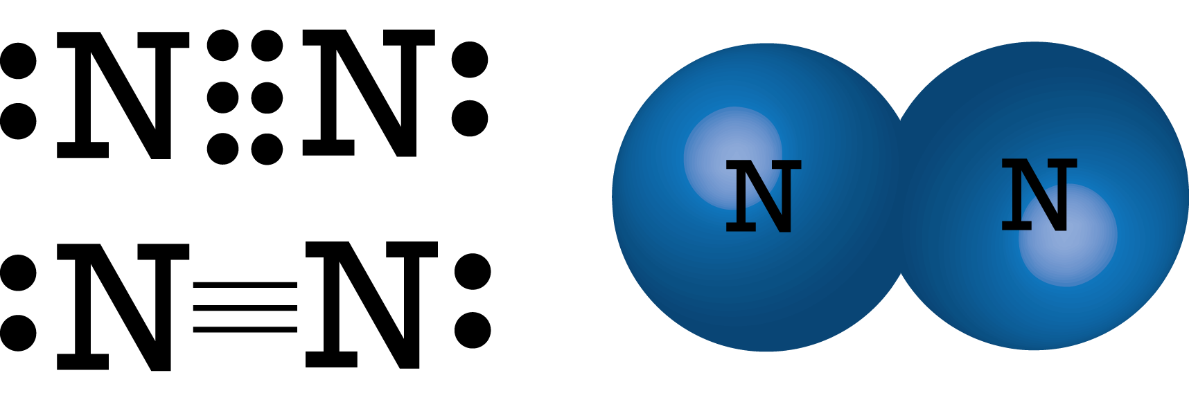N2-lewis Structure image information