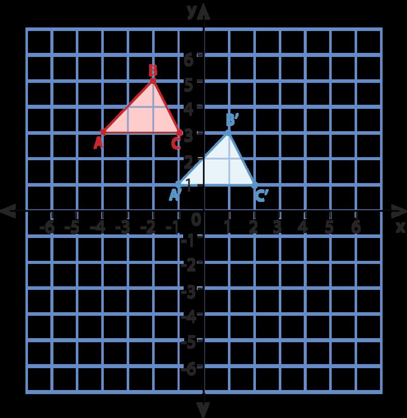 Rigid Transformations Read Geometry Ck 12 Foundation