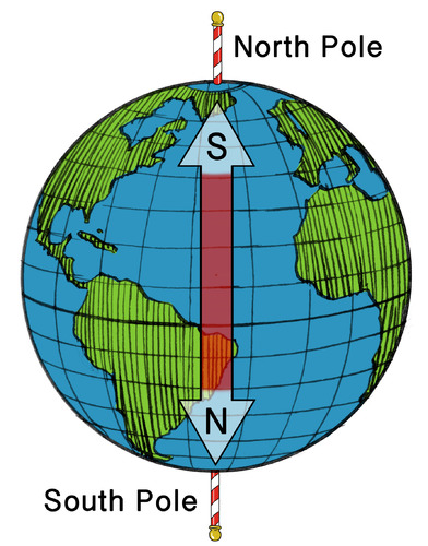 Illustration of magnetic north compared to geographic north