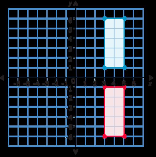 Resultado de imagen para ejercicios de reflexion en el plano cartesiano