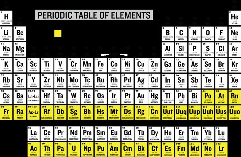 Radioactive Isotopes Periodic Table Radioactivity |...
