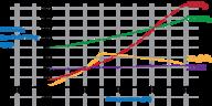 Solubility Graphs