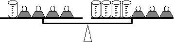 Ecuaciones con Variables en Ambos Lados