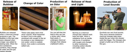 Examples of chemical reactions