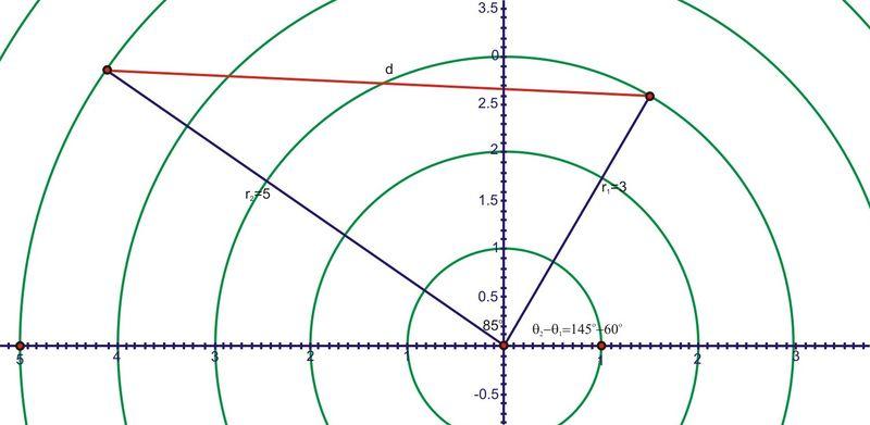 Distance Between Two Polar Coordinates | CK-12 Foundation