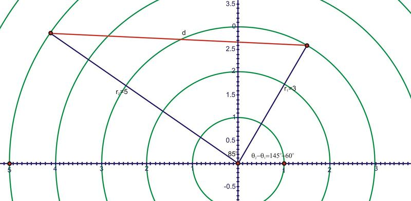Worksheets For Year 4 Excel Distance Between Two Polar Coordinates  Ck Foundation 7th Grade Spanish Worksheets Word with Addition Worksheets For Grade 3 Word After Graphing These Two Points We Have A Triangle Using The New Polar  Distance Formula We Have Math Processing Error Symmetry Worksheets Word