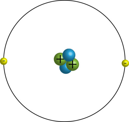 Location of charges in an atom