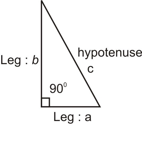 Pythagorean Theorem And Its Converse  Read   Algebra  Ck