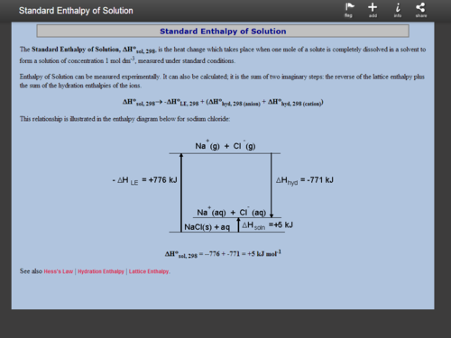 Standard Enthalpy of Solution