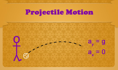 Projectile Motion Problem Solving Practice