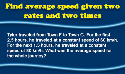 Find Average Speed - Example 1