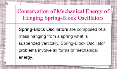 Conservation of Mechanical Energy for Hanging Spring-Block Oscillators - Overview