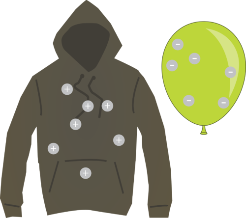 Illustration of charged sweater and balloon