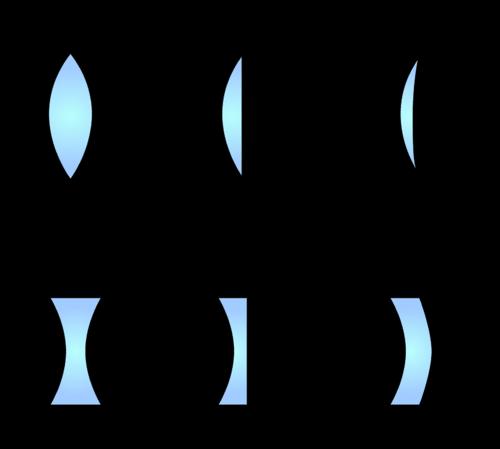 Thin Lenses | CK-12 Foundation