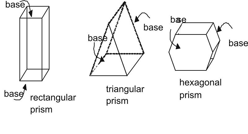 how to find the base of a prism
