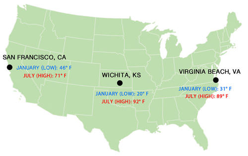 Difference in climate between San Francisco, Wichita, and Virginia Beach