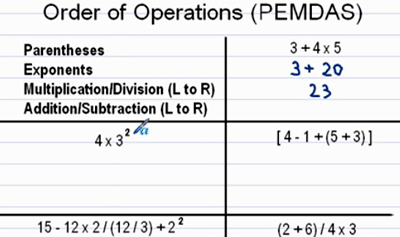 Order of Operations (PEMDAS)